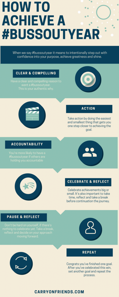 how to achieve a #bussoutyear infographic